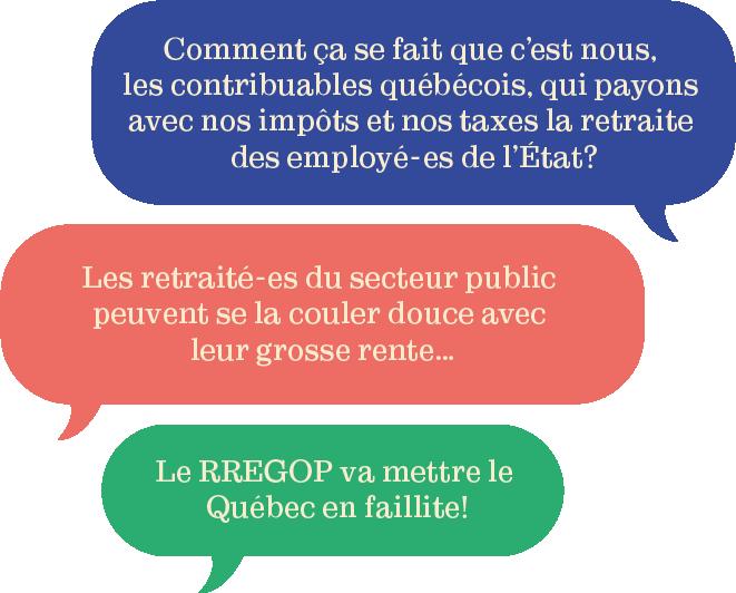 «Les retraité-es du secteur public peuvent se la couler douce avec leur grosse rente…»  «Comment ça se fait que c'est nous, les contribuables québécois, qui payons avec nos impôts et nos taxes la retraite des employé-es de l'État?»  «Le RREGOP va mettre le Québec en faillite!»